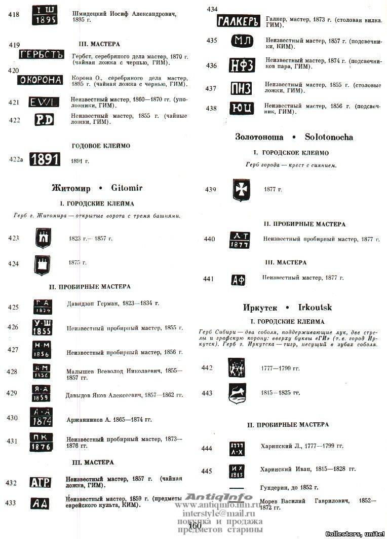 Каталог книг по коллекционированию на Torrents.ru (На 25 ...